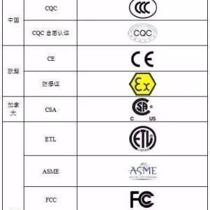 加濕器3C認證公司