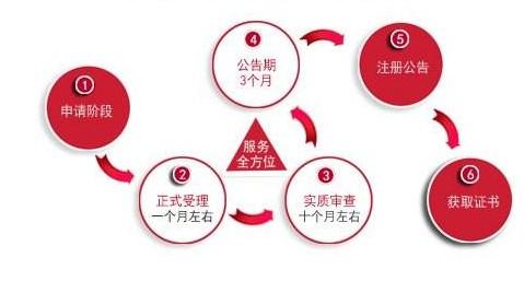 獅嶺集體商標