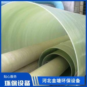 纖維夾砂管道